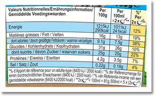 Nutrition Facts Label for Cookie Dough S'wich Up
